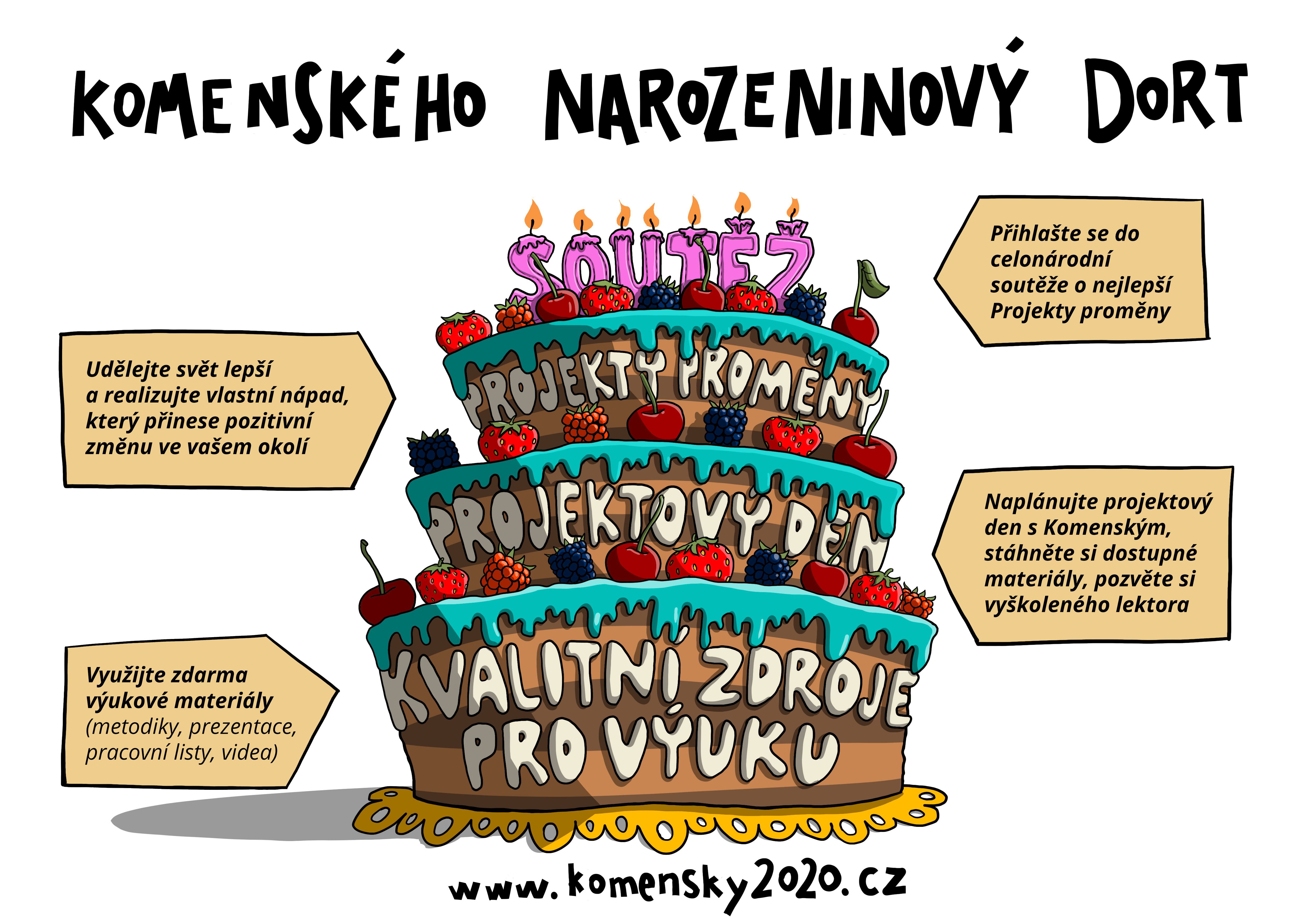 komenskeho-narozeninovy-dort-11